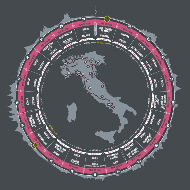Giro 2015 Route via www.gazzetta.it
